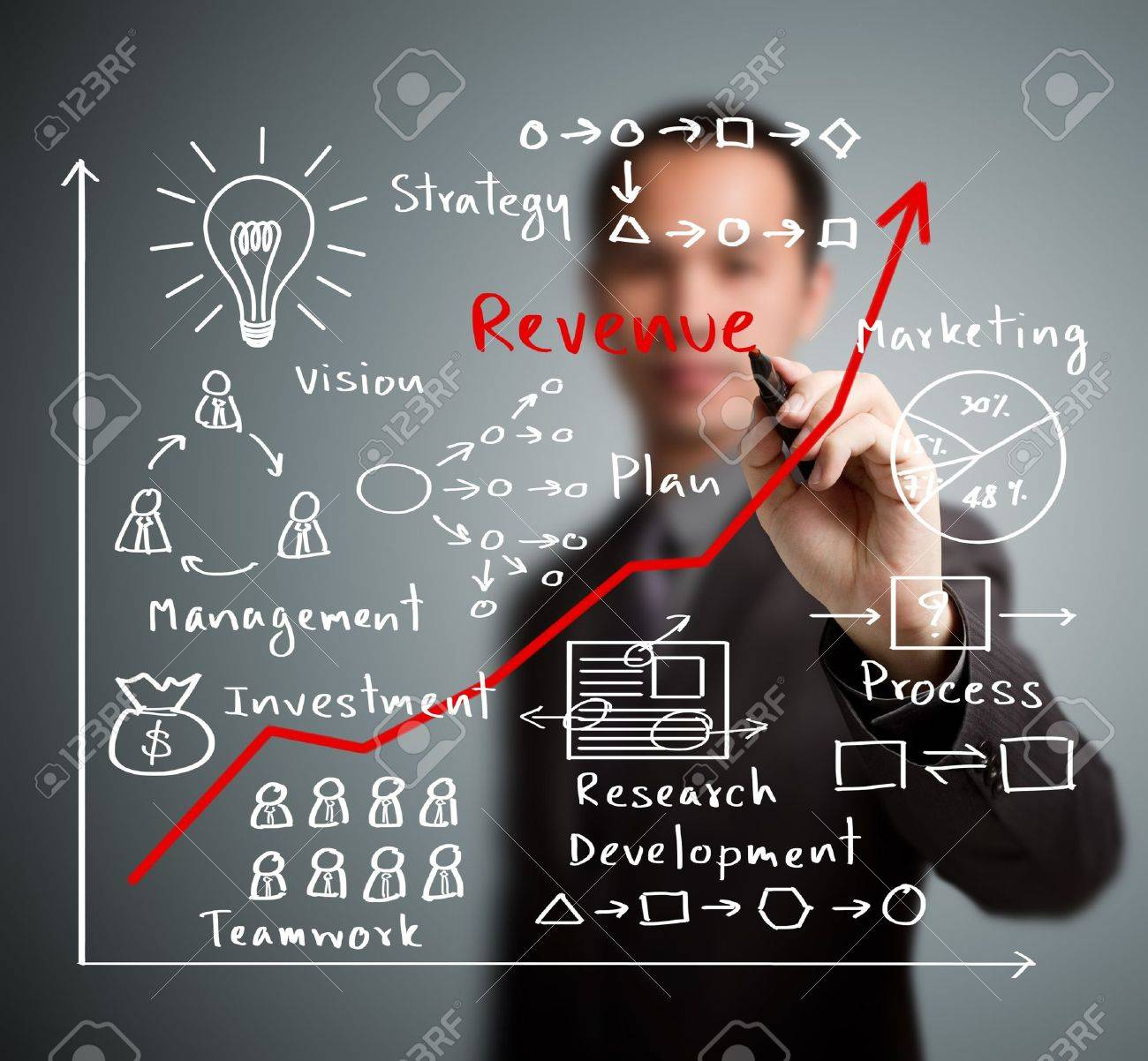 business man writing increased revenue graph with process of  vision - teamwork - plan - investment - management - research - development -  strategy -marketing Stock Photo - 15763875