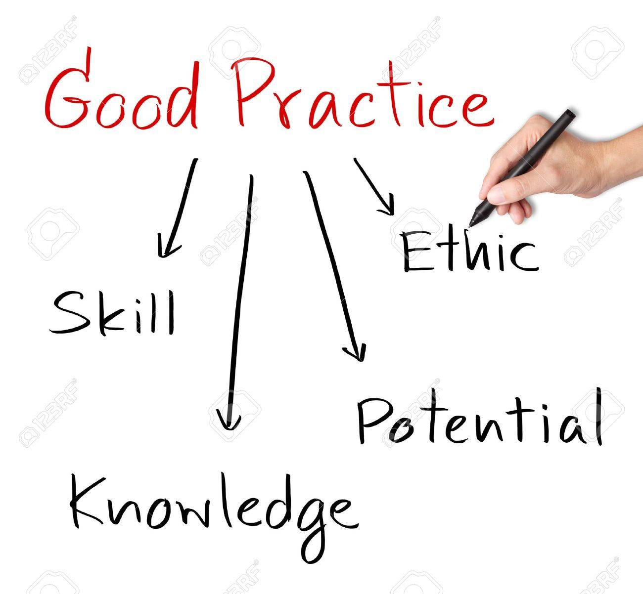 business hand writing good practice concept skill ethic stock photo business hand writing good practice concept skill ethic knowledge potential