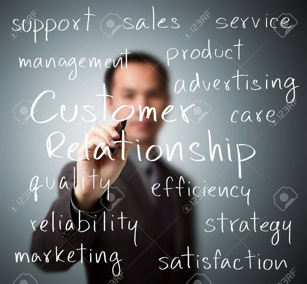 business man writing customer relationship concept Stock Photo - 16012031