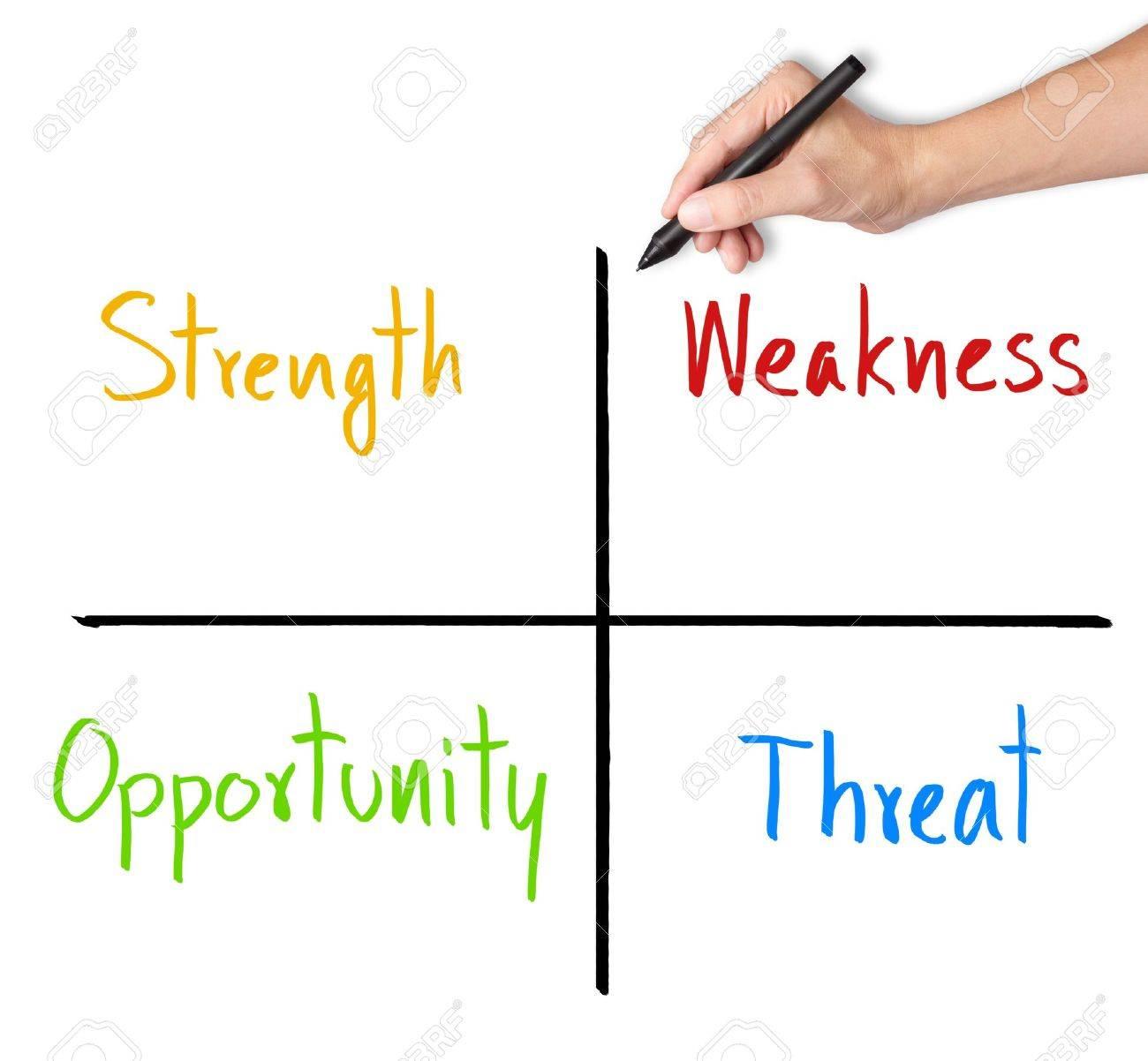 Business hand writing swot analysis diagram stock photo picture and business hand writing swot analysis diagram stock photo 16041641 ccuart Image collections