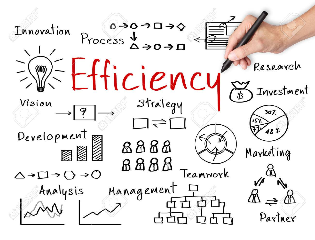 business hand writing concept of efficiency business process Stock Photo - 22629458