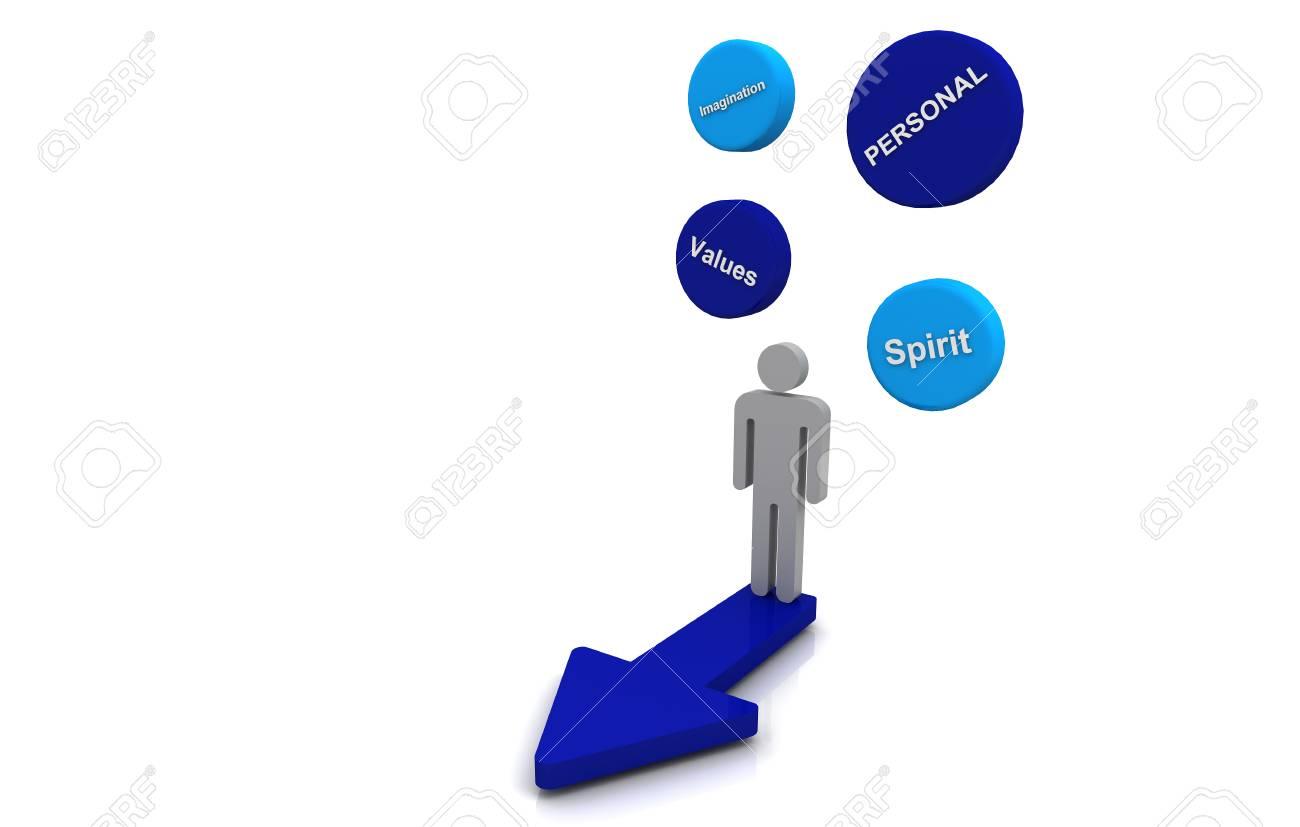 Human business plan bubble diagram floating and arrow direction foto banco de imagens human business plan bubble diagram floating and arrow direction ccuart Images