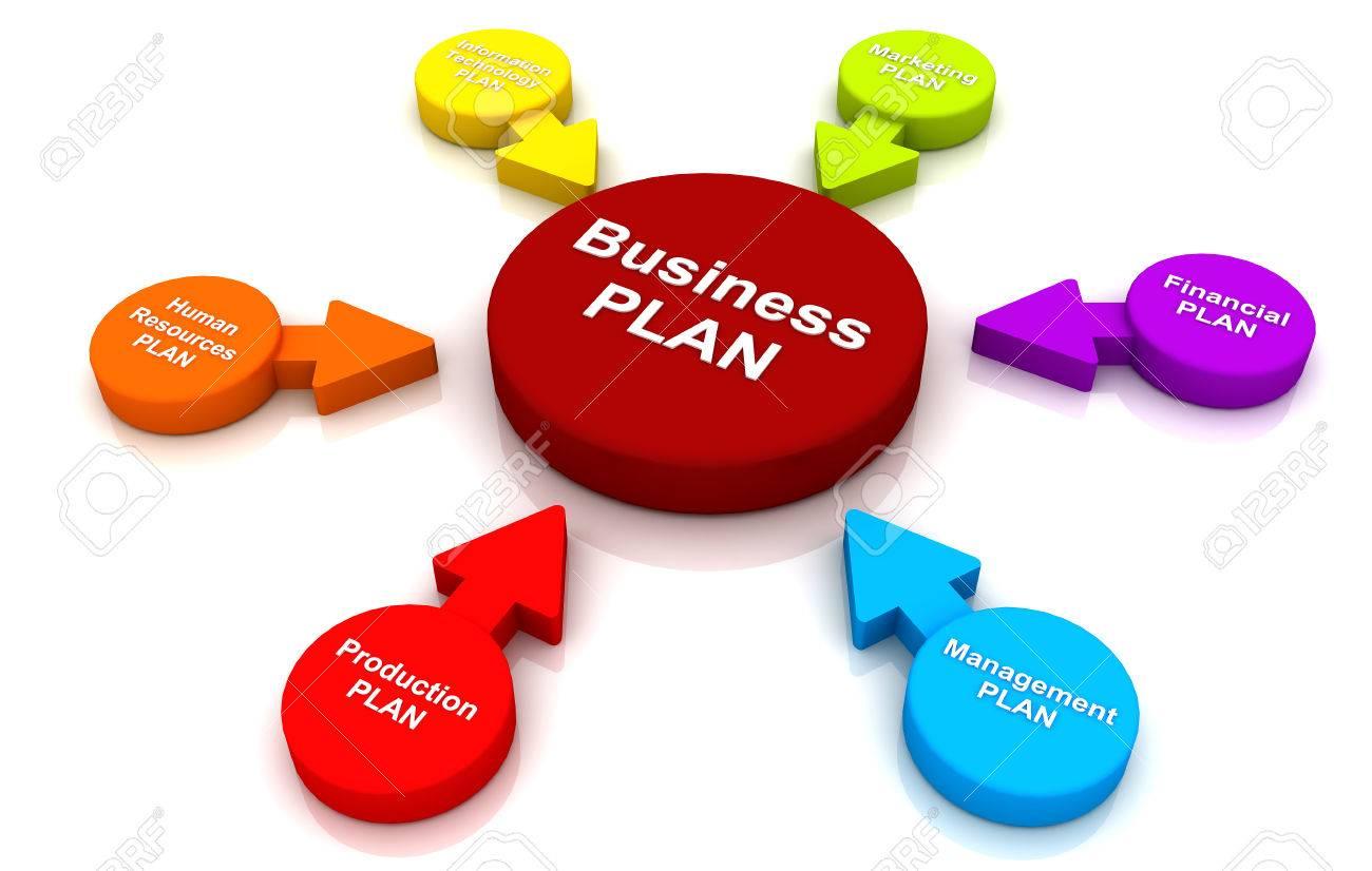 Бизнес план 3д фото бизнес план по ремонту машин