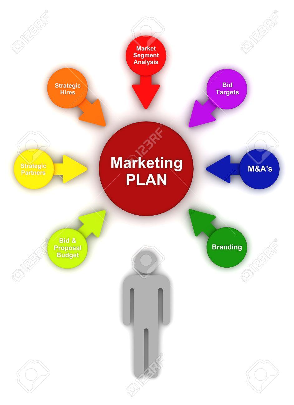Marketing plan 3d render circle bubble chart diagram business marketing plan 3d render circle bubble chart diagram business color stock photo 23427048 nvjuhfo Images