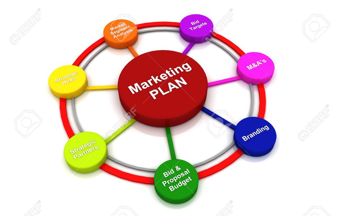 Marketing plan 3d render circle bubble chart diagram business marketing plan 3d render circle bubble chart diagram business color stock photo 23427055 nvjuhfo Images