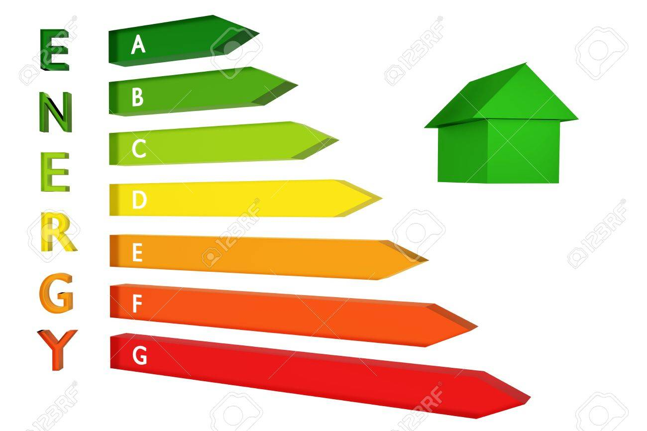3D Bar Chart Shows A Energy Class Ranking With A Green House Stock Photo    18430291
