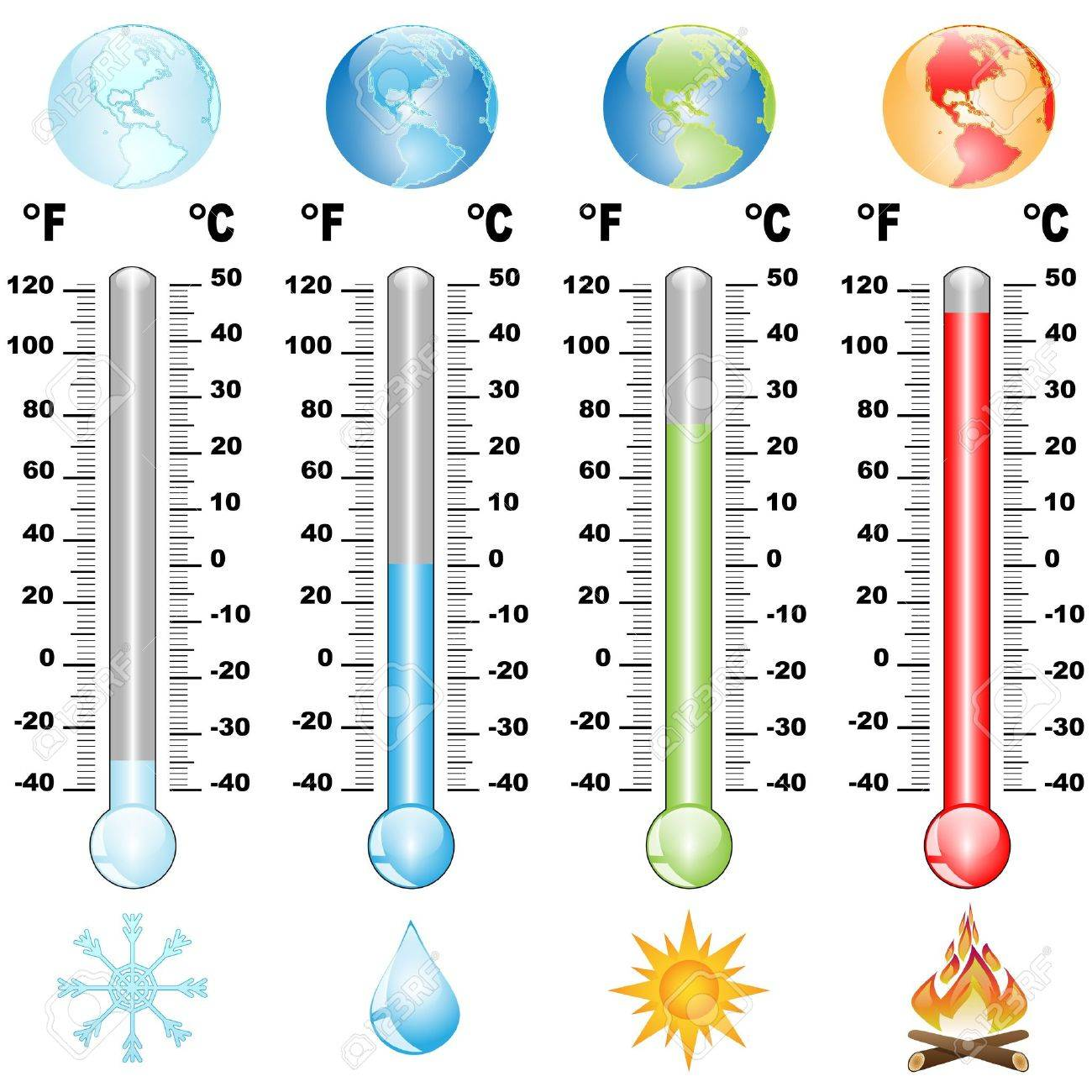 Copy Of Measuring Temperature 313 Lessons Tes Teach – Measuring Temperature Worksheets