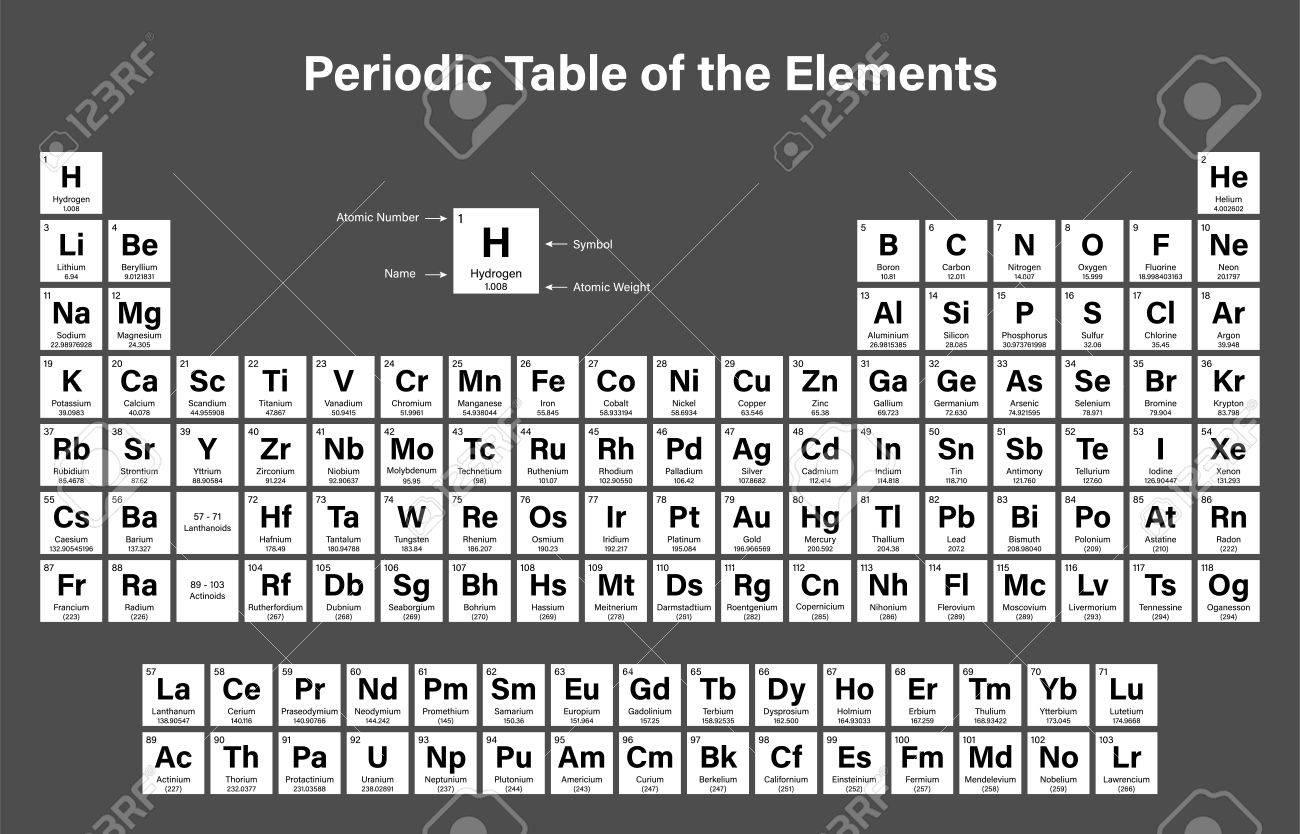 foto de archivo tabla peridica de los elementos ilustracin del vector muestra el nmero atmico smbolo nombre y peso atmico 2016 incluyendo los - Tabla Periodica Con Nombres Y Peso Atomico