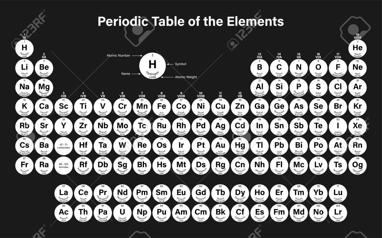 K symbol periodic table images periodic table images k symbol periodic table gallery periodic table images k symbol periodic table image collections periodic table gamestrikefo Choice Image