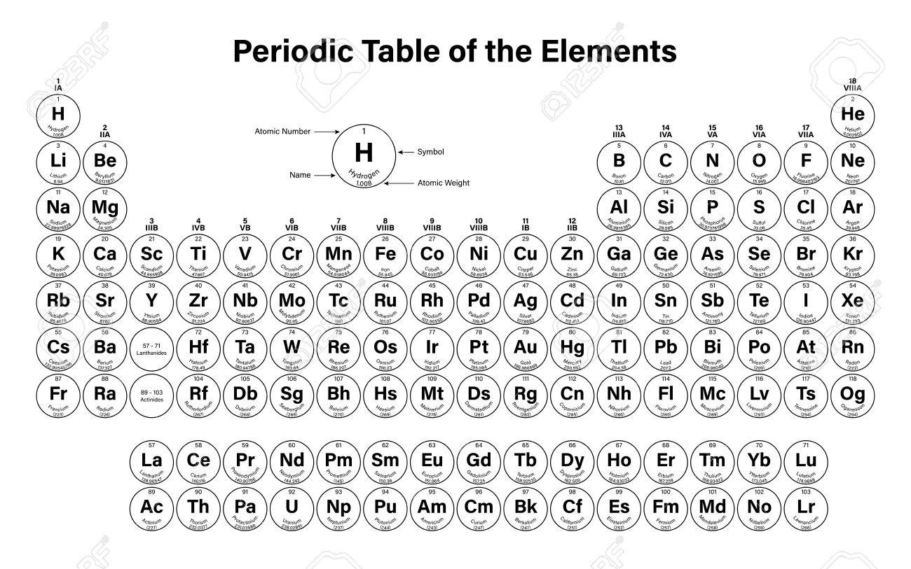 Alcohol periodic table symbol choice image periodic table images bi symbol periodic table gallery periodic table images symbol for lead on periodic table images periodic gamestrikefo Image collections