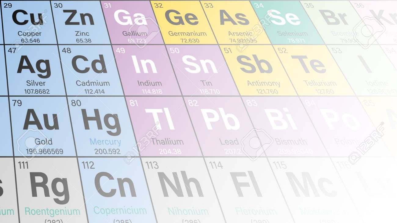 Periodic table of the elements colorful vector illustration periodic table of the elements colorful vector illustration shows atomic number symbol name urtaz Image collections