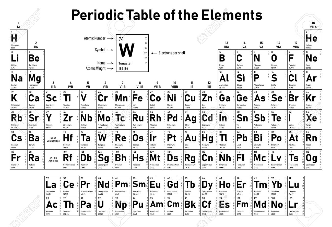 Periodic Table of the Elements - shows atomic number, symbol, name, atomic weight, electrons per shell, state of matter and element category - 118375922