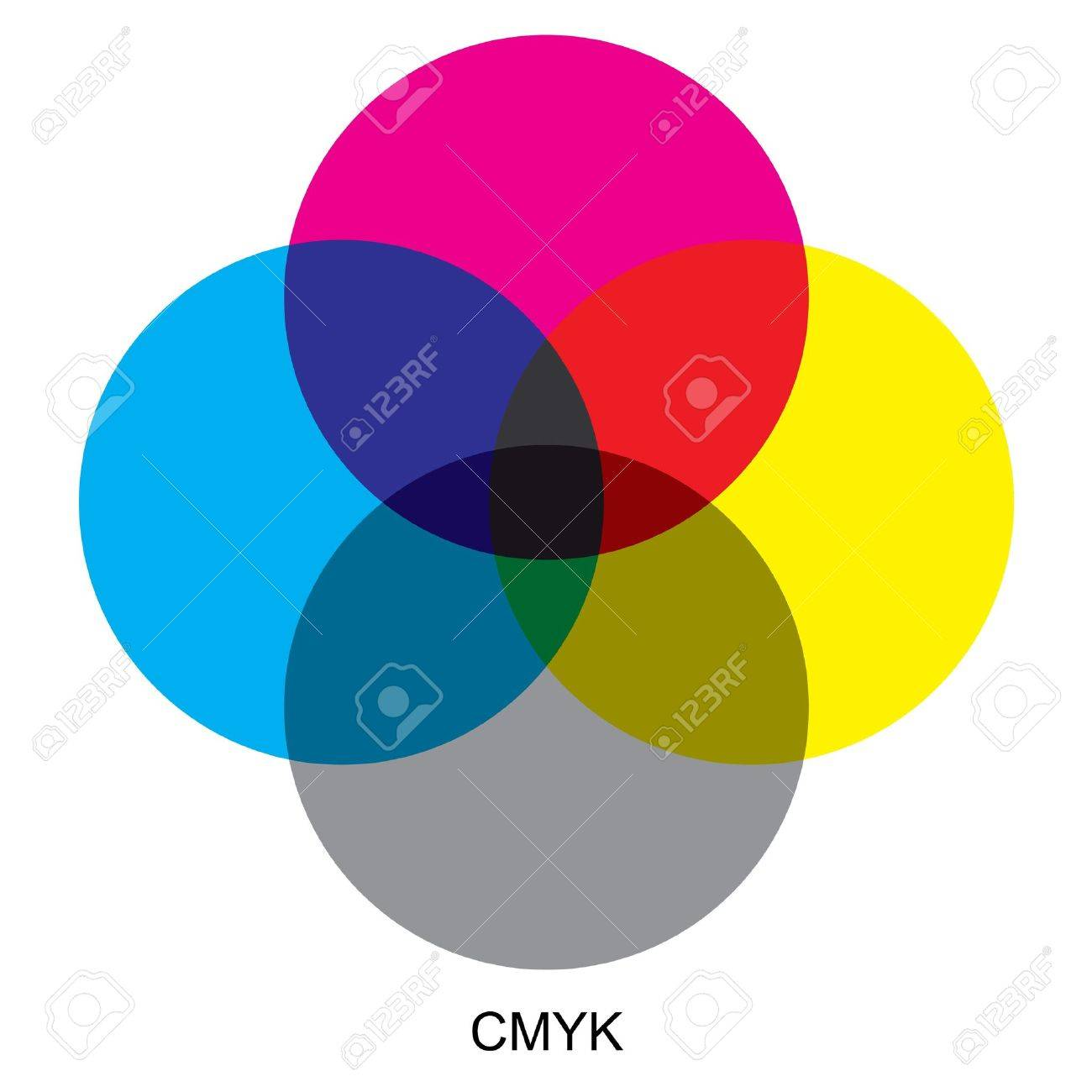 Vector Chart Explaining Difference Between CMYK Color Modes – Cmyk Color Chart