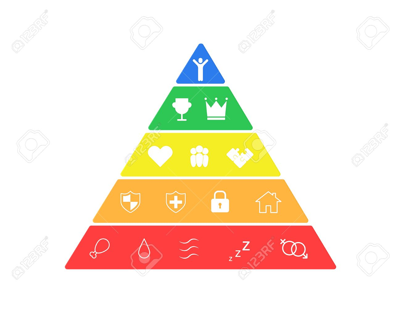 Hierarchy of human needs - 78011201
