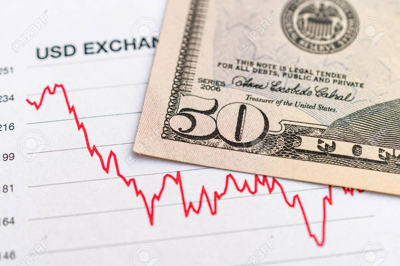 US Dollar Exchange Rate: US $ 50 Bill Put On A Red Graph Showing.. Stock  Photo, Picture And Royalty Free Image. Image 109548763.