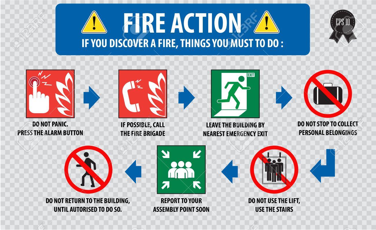 Fire Action Emergency Procedure (evacuation Procedure) Royalty ...