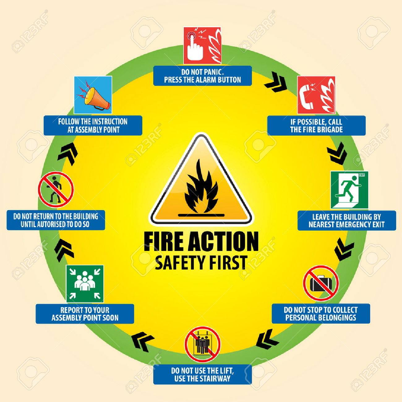 FIRE ACTION - 40222312