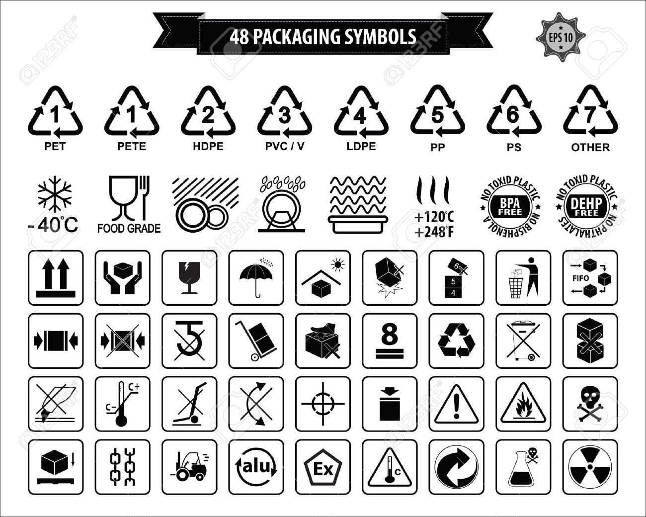 Set Of Packaging Symbols this side up handle with care fragile keep dry keep away from direct sunlight do not drop do not litter use only the trolley use fifo system max carton recyclable. - 40815487