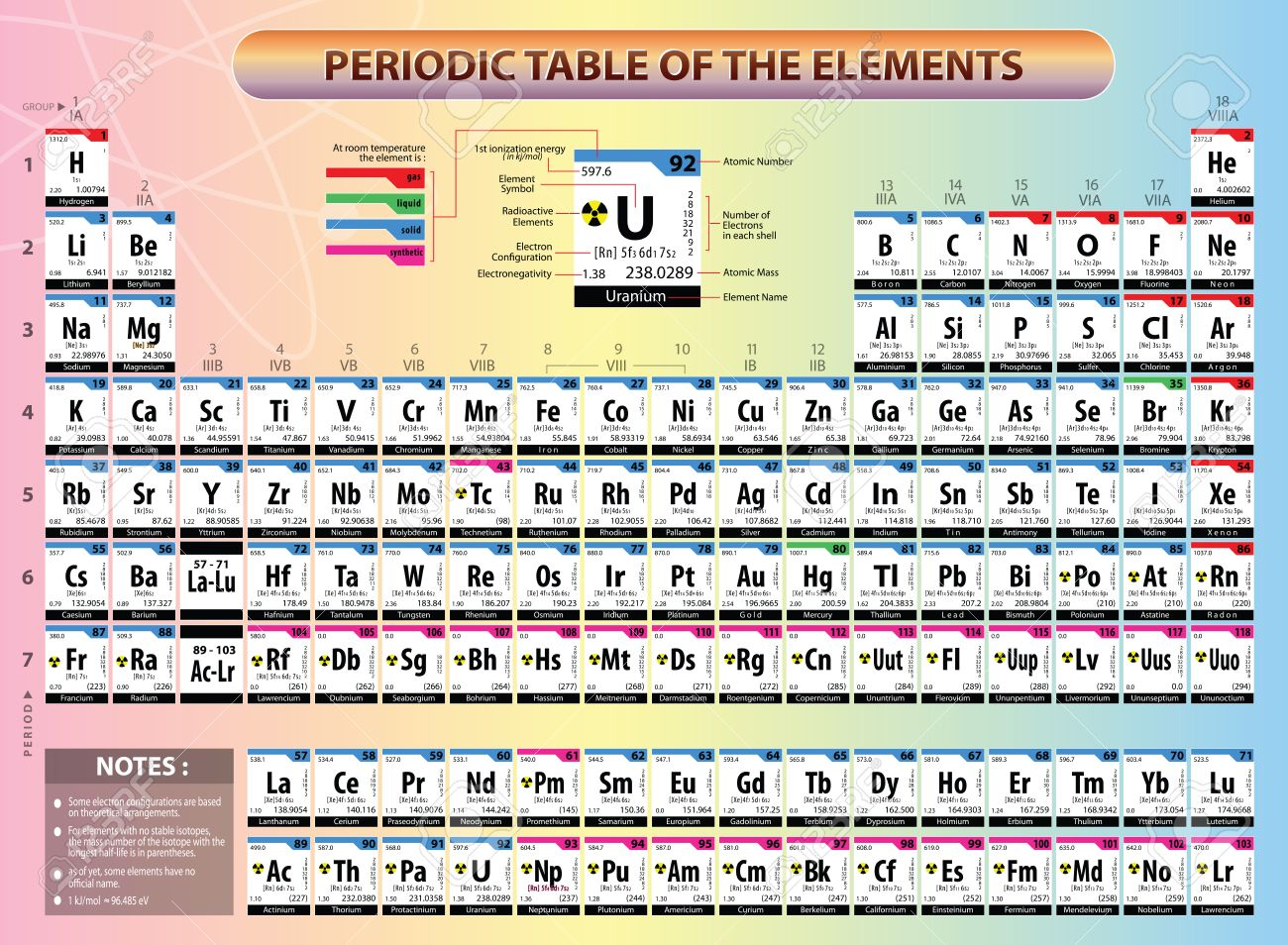 Periodic table of elements with element name element symbols periodic table of elements with element name element symbols atomic number atomic urtaz Image collections
