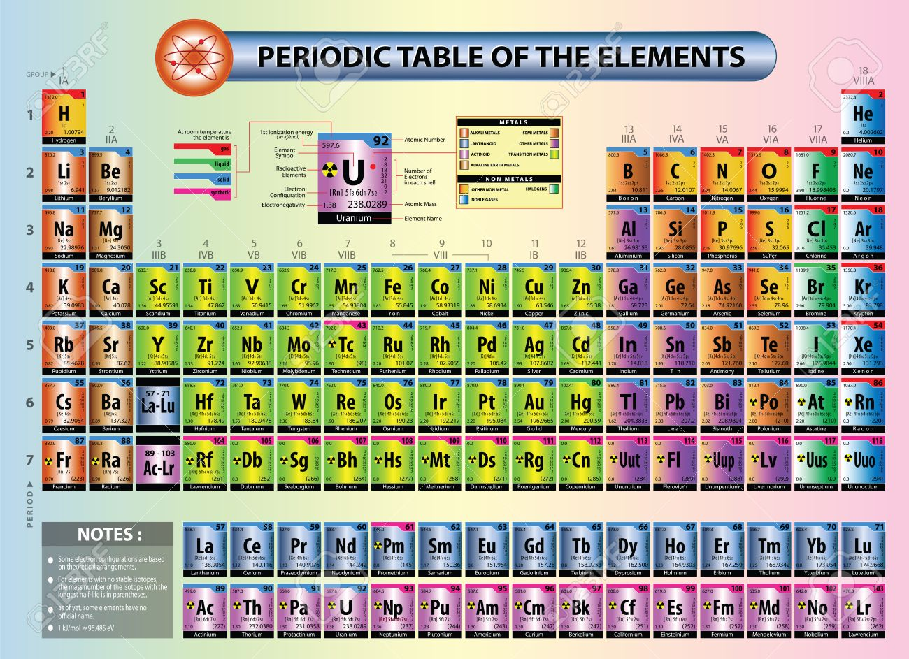 39 periodic table images periodic table images periodic table of elements with element name element symbols periodic table of elements with element name gamestrikefo Image collections