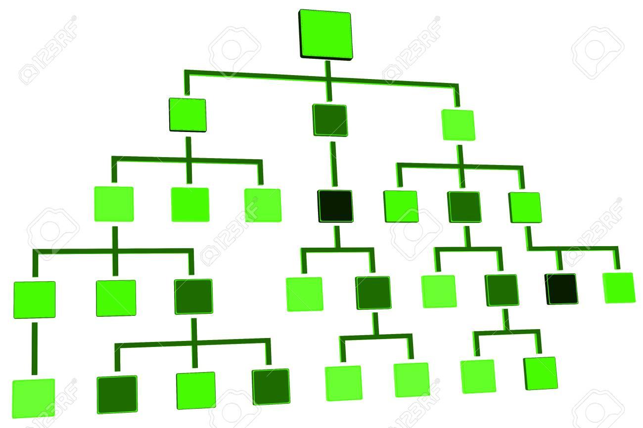 Estructura Jerárquica Ilustración 3d