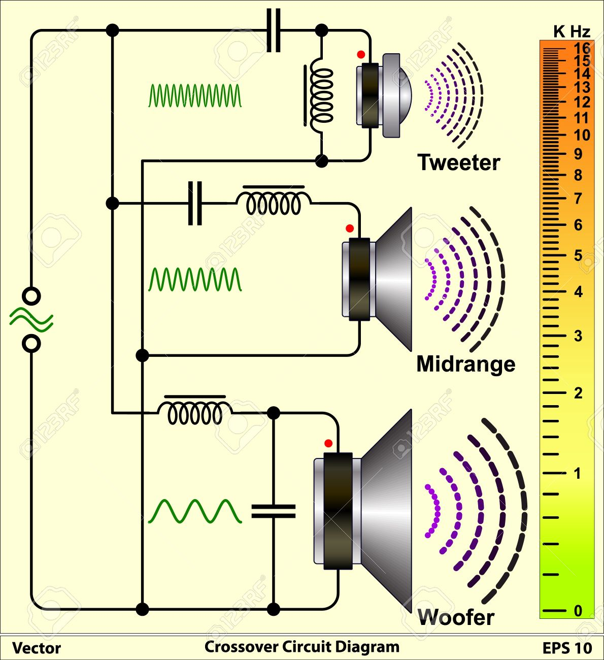 Astonishing Speaker Crossovers Circuit Diagram Royalty Free Cliparts Vectors Wiring Digital Resources Bemuashebarightsorg