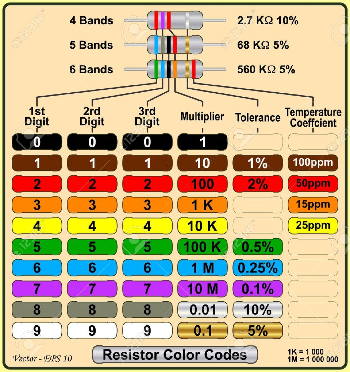 Color coding periodic table image collections periodic table images is kryptonite on the periodic table choice image periodic table color coding periodic table image collections gamestrikefo Choice Image