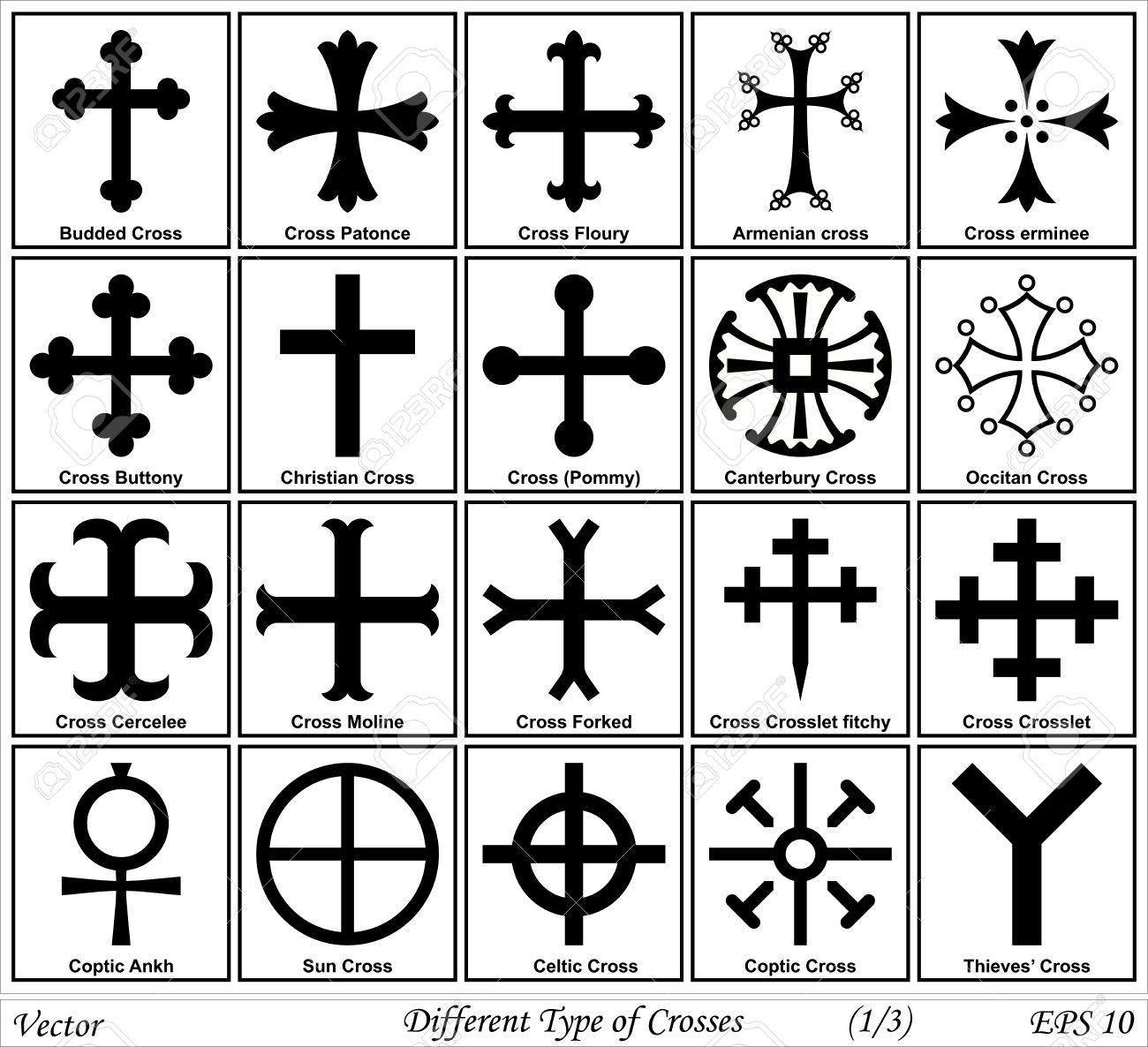 Different types of crosses and their meanings royalty free different types of crosses and their meanings stock vector 26945601 biocorpaavc Images
