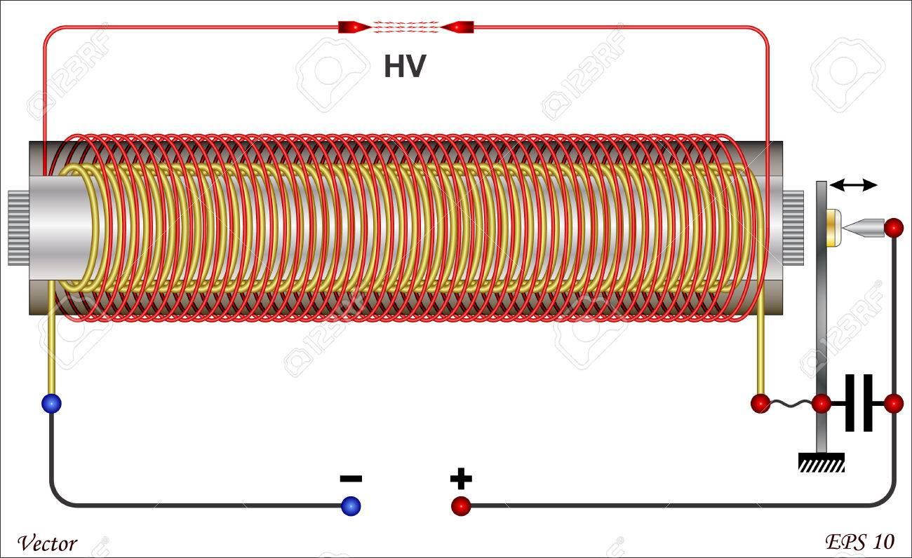 induction coil ruhmkorff (schematic diagram) royalty free clipartsinduction coil ruhmkorff (schematic diagram) stock vector 34035342