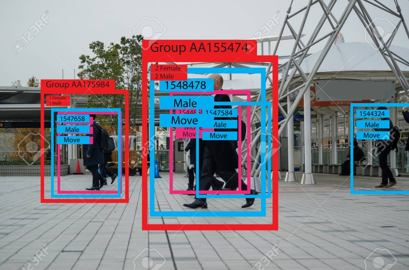 iot machine learning with human and object recognition which use artificial intelligence to measurements ,analytic and identical concept, it invents to classification,estimate,prediction, database - 94186634