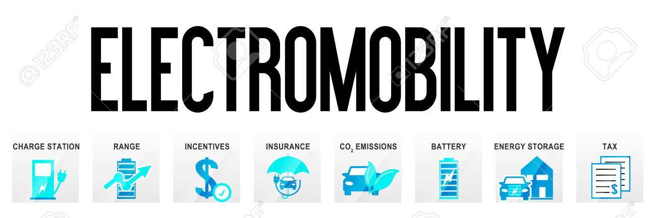 Elektromobilität Banner Vorlage Ikonen Elektroauto Business Design ...
