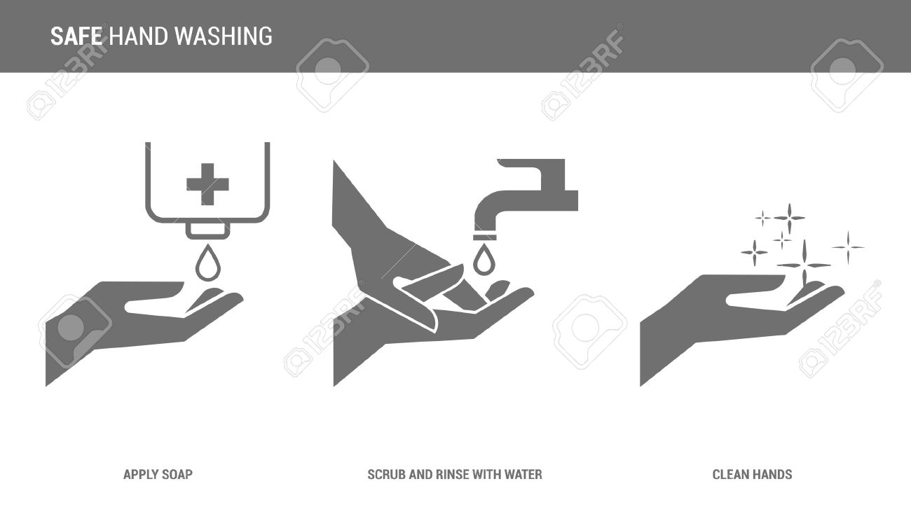 Safe hand washing - 30143960