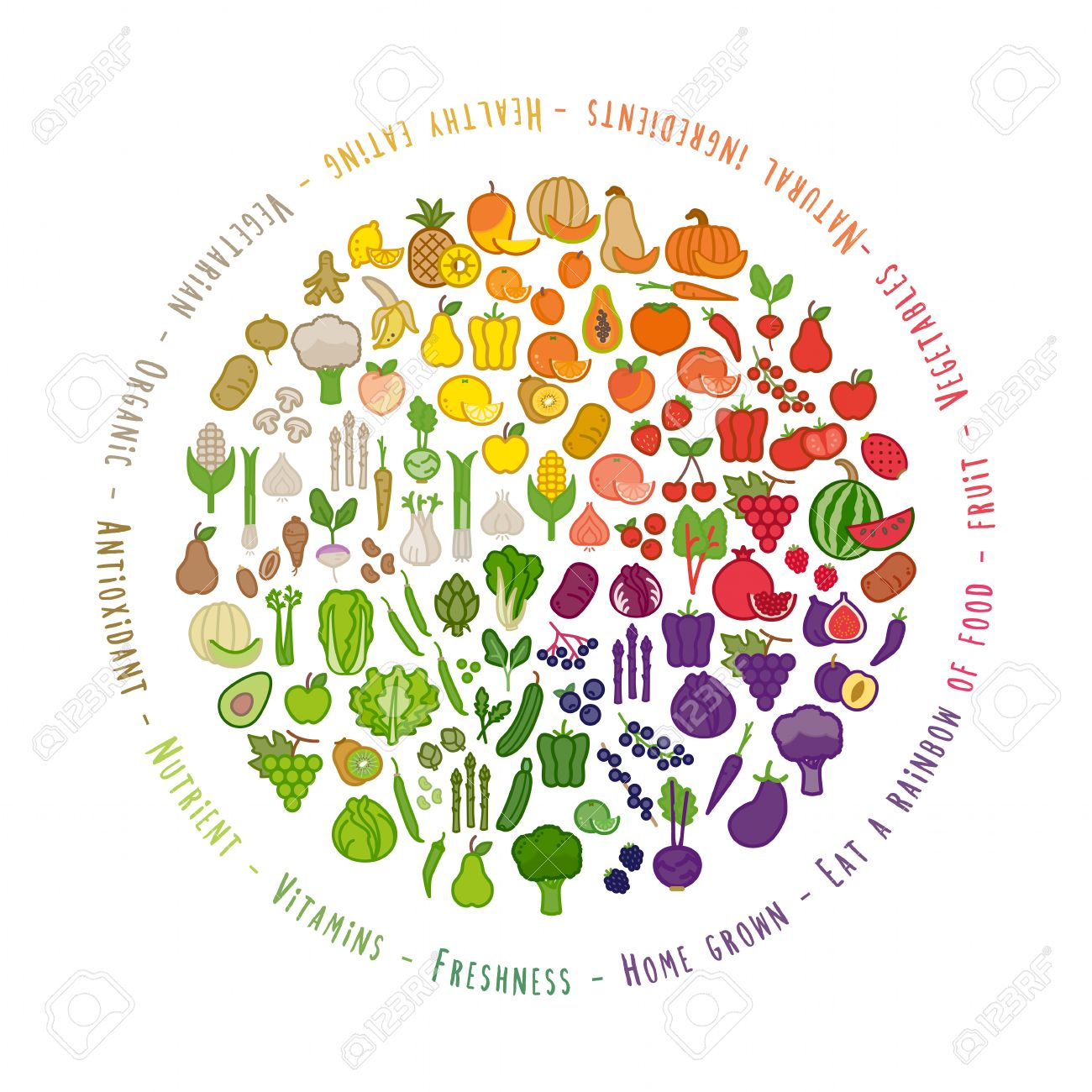 Fruit and vegetables color wheel with food icons, nutrition and healthy eating concept - 40615616