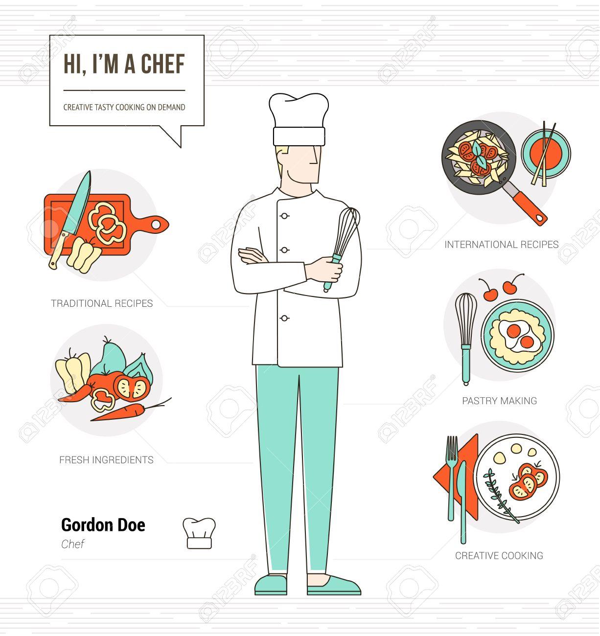 Profesional Cocinero Currículum Infografía Y La Habilidad Y La Línea ...