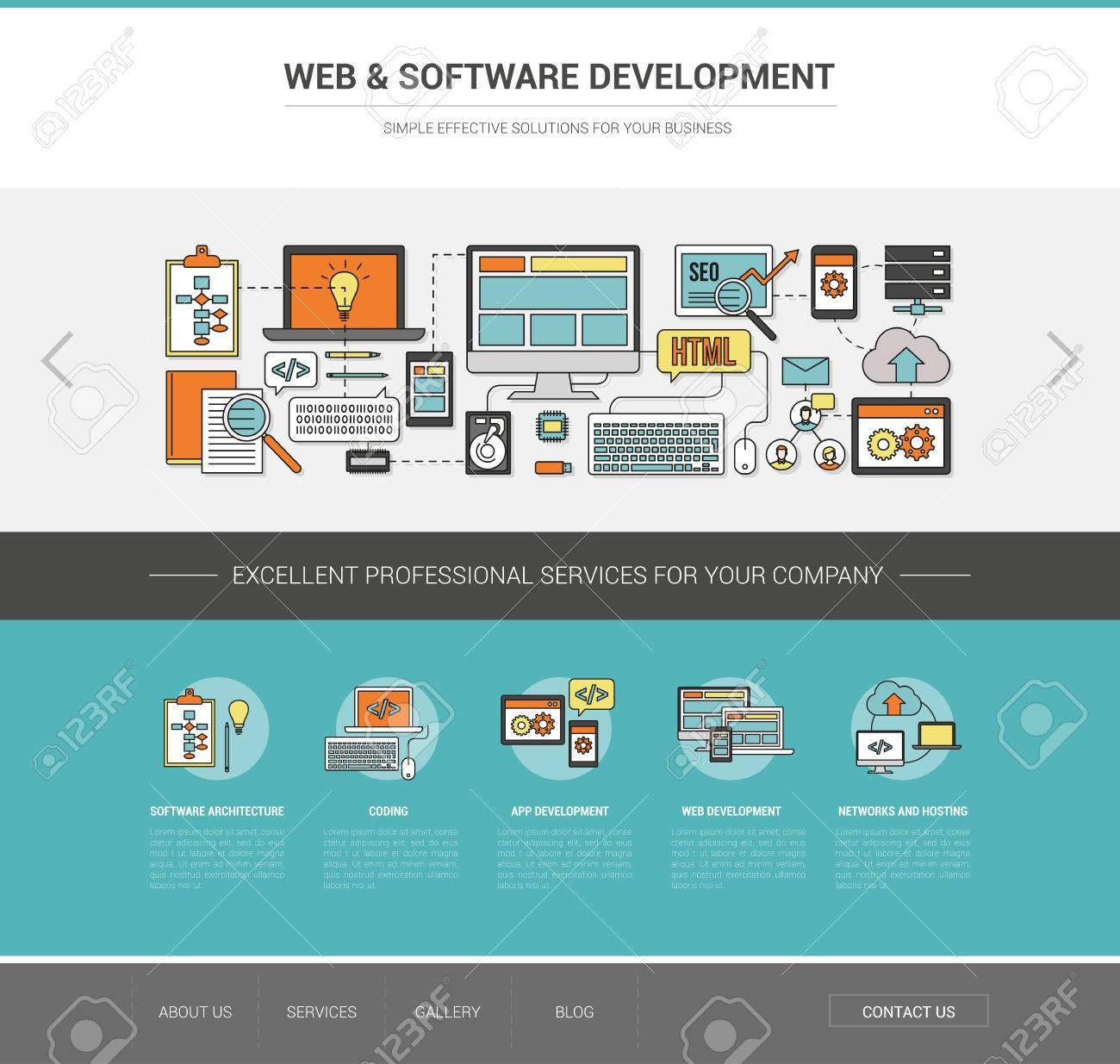 Web Und Software-Entwicklung Vorlage, Programmierung, Soziale ...