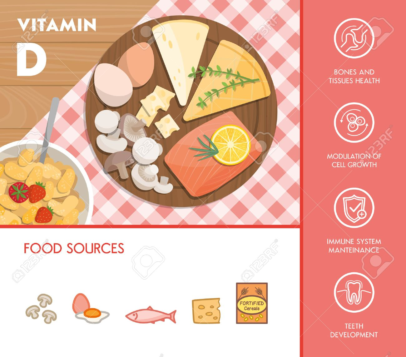 Vitamin D food sources and health benefits, mushrooms, cheese, eggs and salmon on a chopping board - 58290074