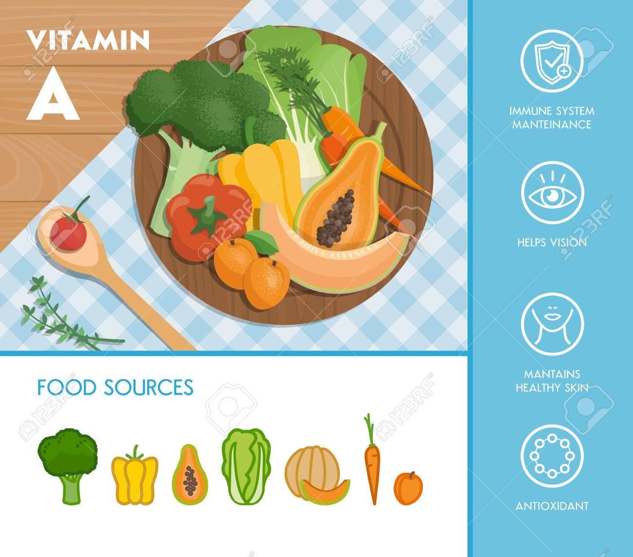 frutas y verduras con vitaminas a b c d e