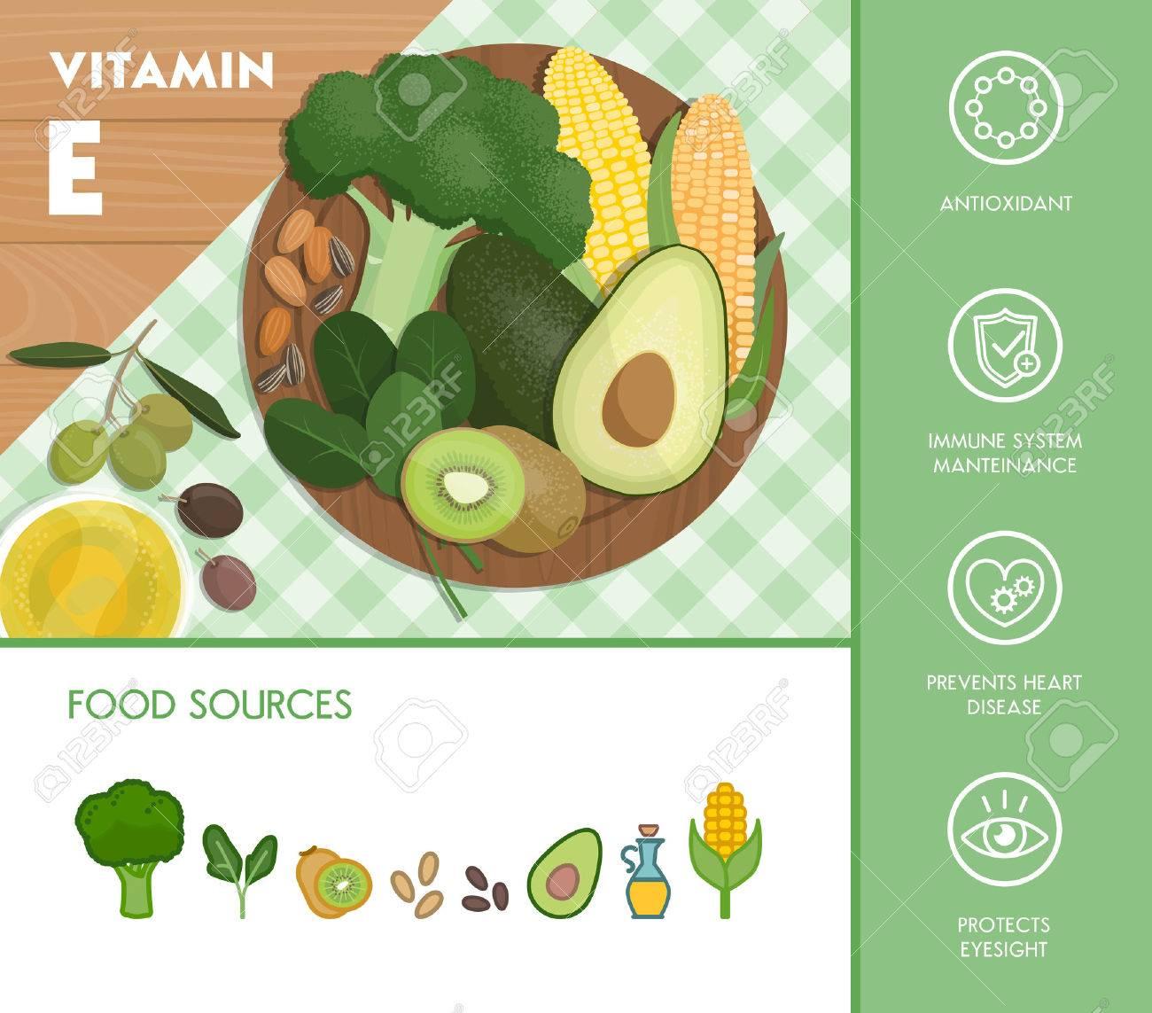 Vitamina que e fruta verdura tenga o
