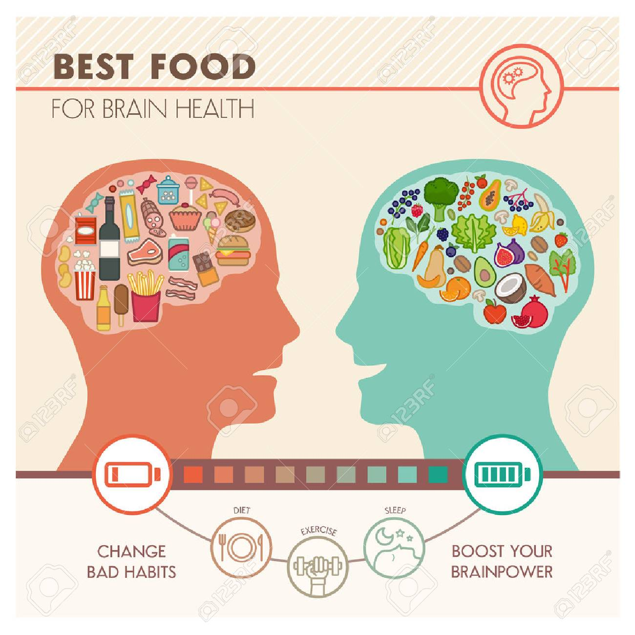Junk unhealthy food and healthy vegetables diet comparison, best food for brain infographic - 58290171