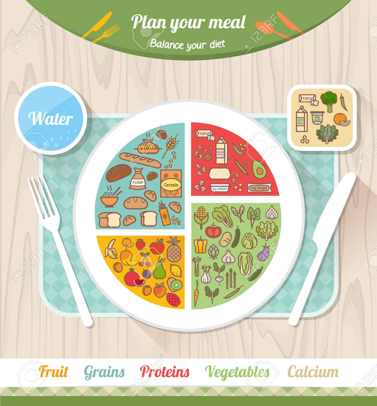 vegan healthy diet and eatwell plate concept, food icons and Vegan Vs. Vegan