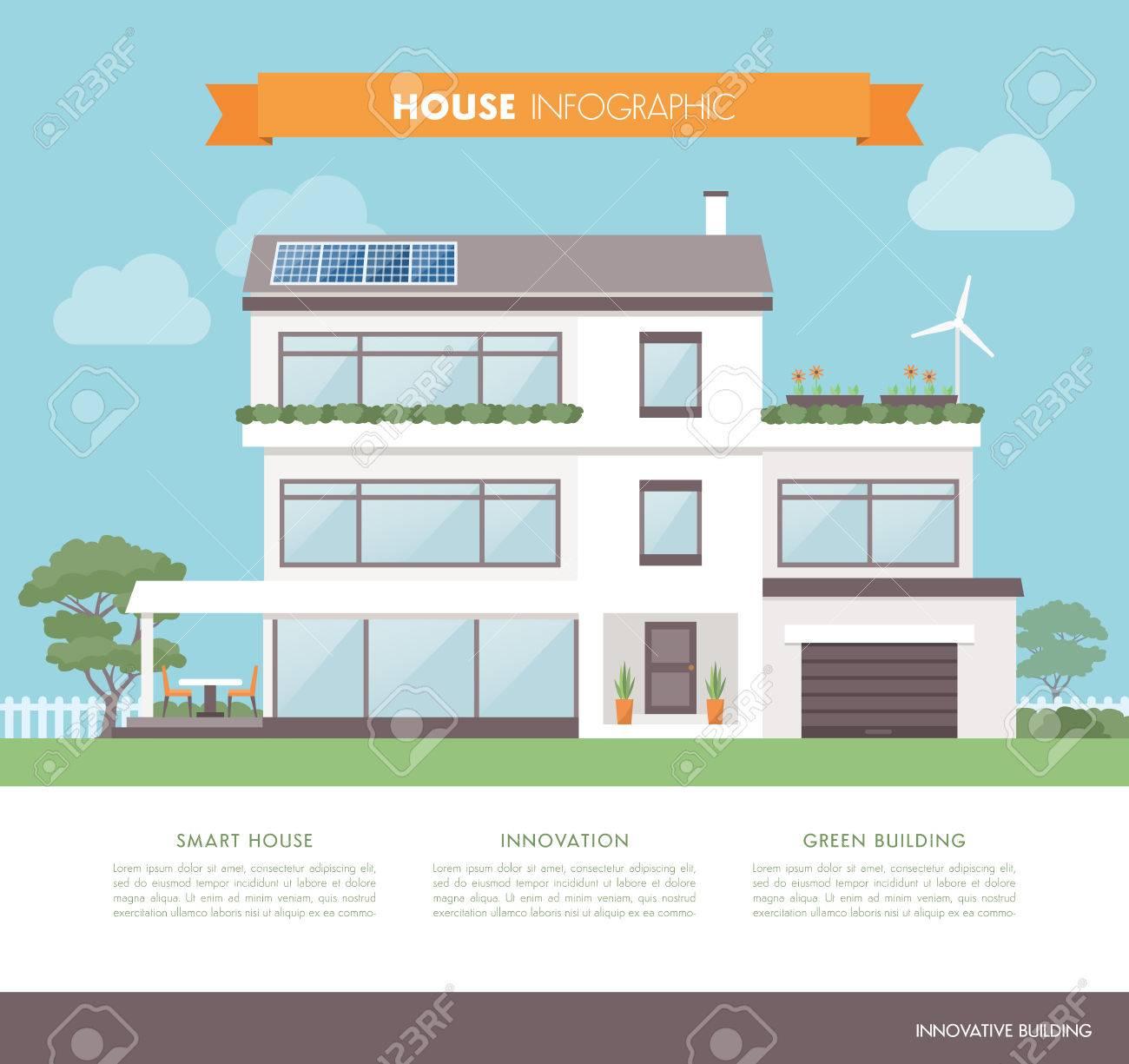Moderne Öko Haus Mit Sonnenkollektoren, Windgenerator Und Garten,  Architektur Und Nachhaltigkeit Konzept Standard
