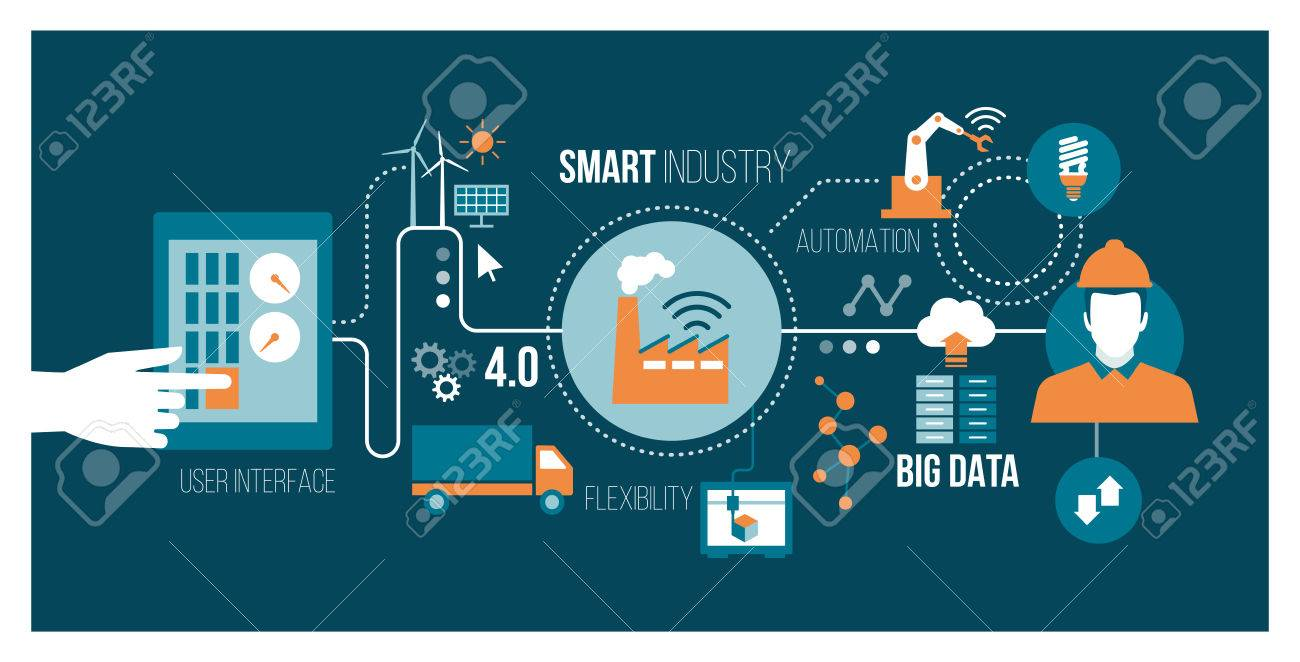 Smart industry 4.0, automation and user interface concept: user connecting with a tablet and exchanging data with a cyber-physical system - 71044425