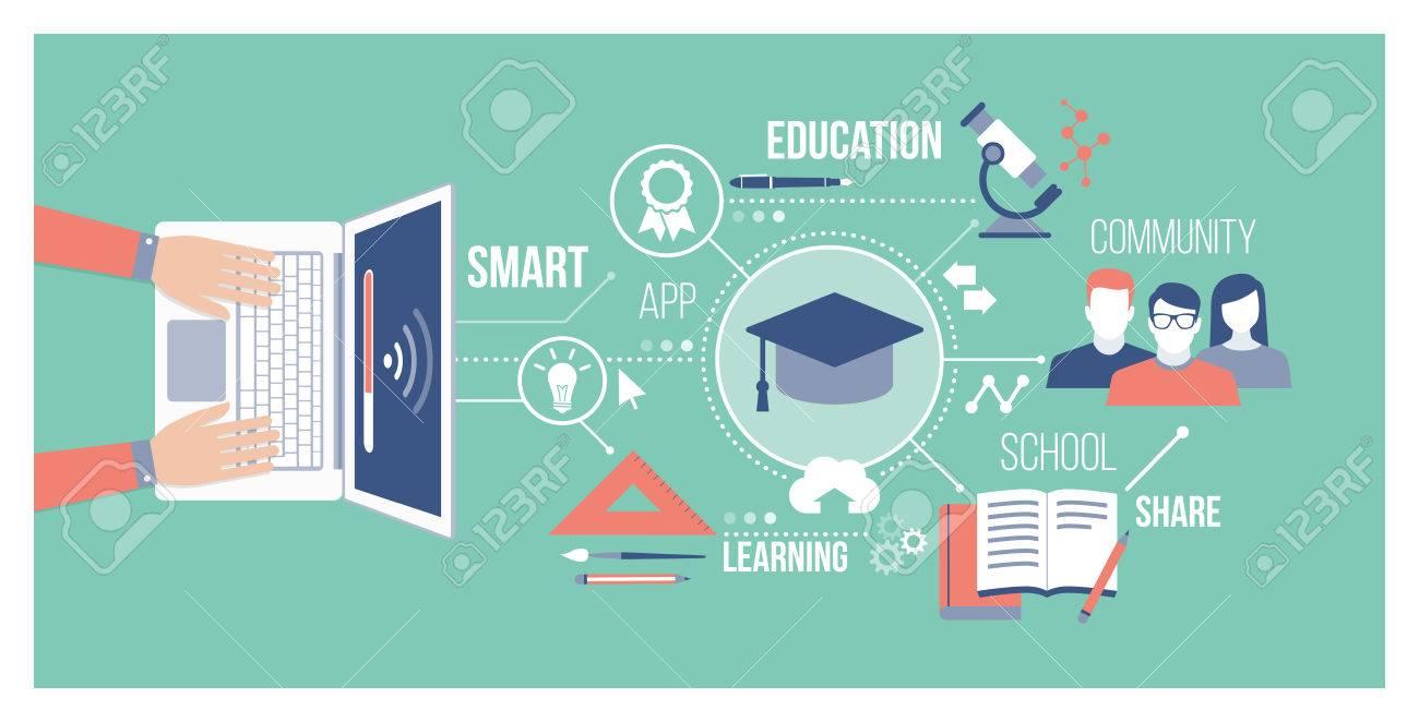 Concept D'éducation, De Technologie Et De Formation En Ligne ...