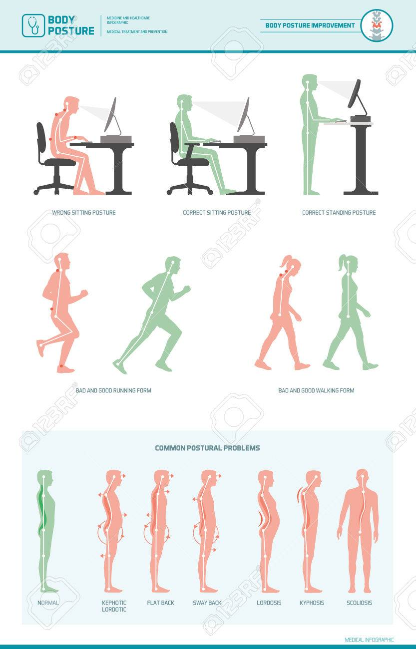 Body ergonomics infographic and common postural problems: improve your posture when working at desk, walking and running - 75835729