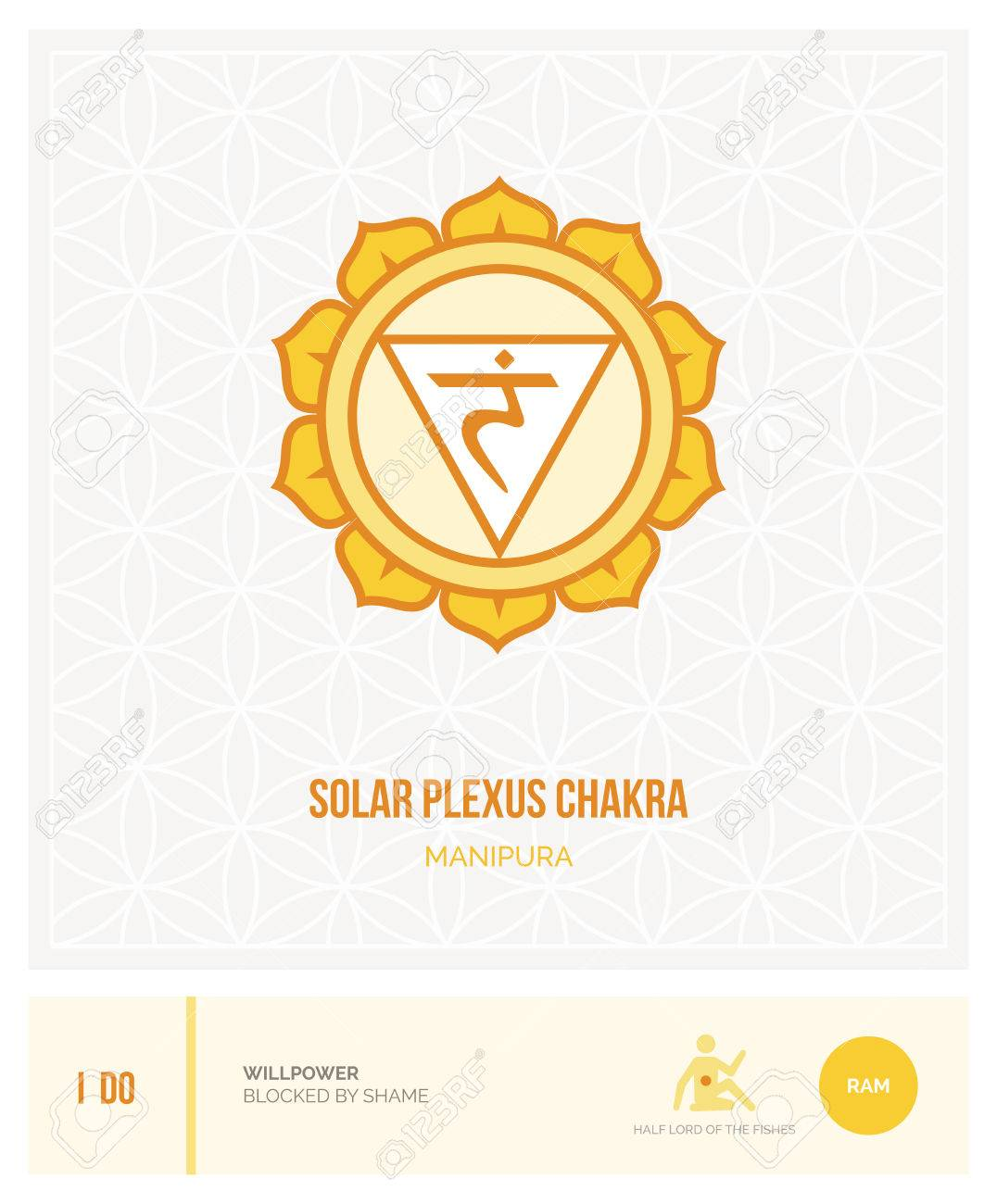 Solar plexus chakra Manipura: chakras, energy healing and yoga