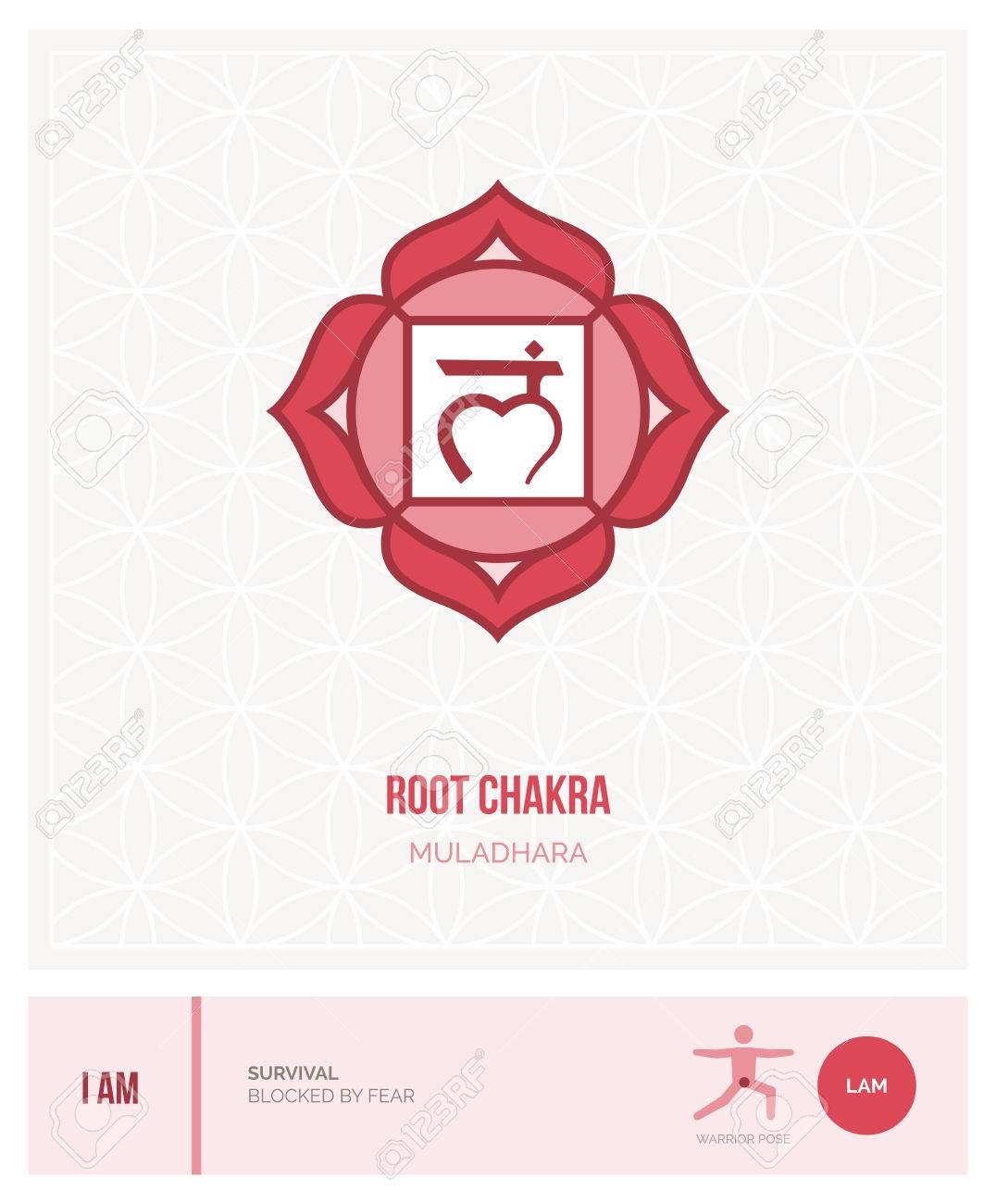 Root Chakra Muladhara Chakras Energy Healing And Yoga Poses Royalty Free Cliparts Vectors And Stock Illustration Image 77769728