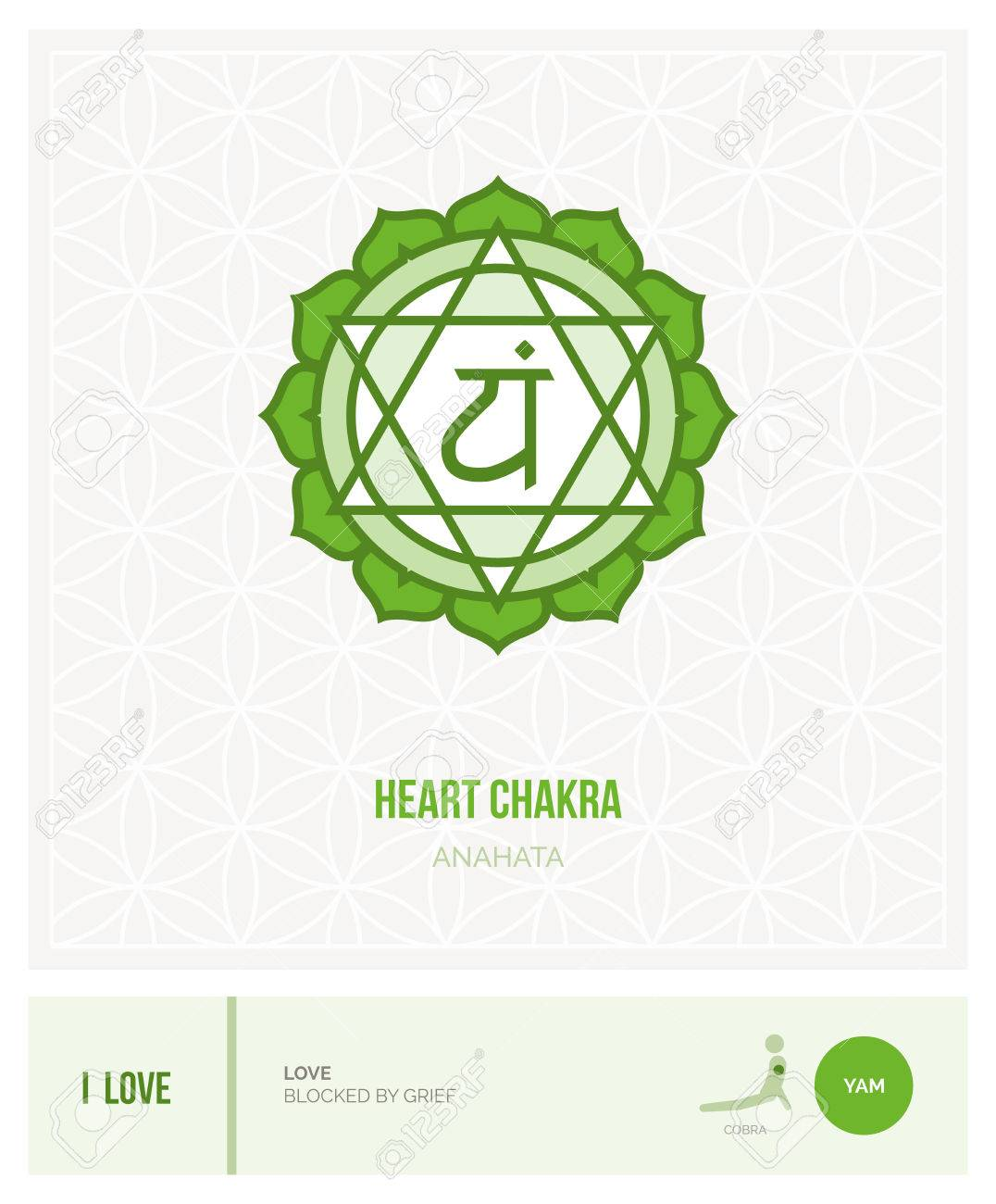 heart chakra anahata chakras energy healing and yoga poses