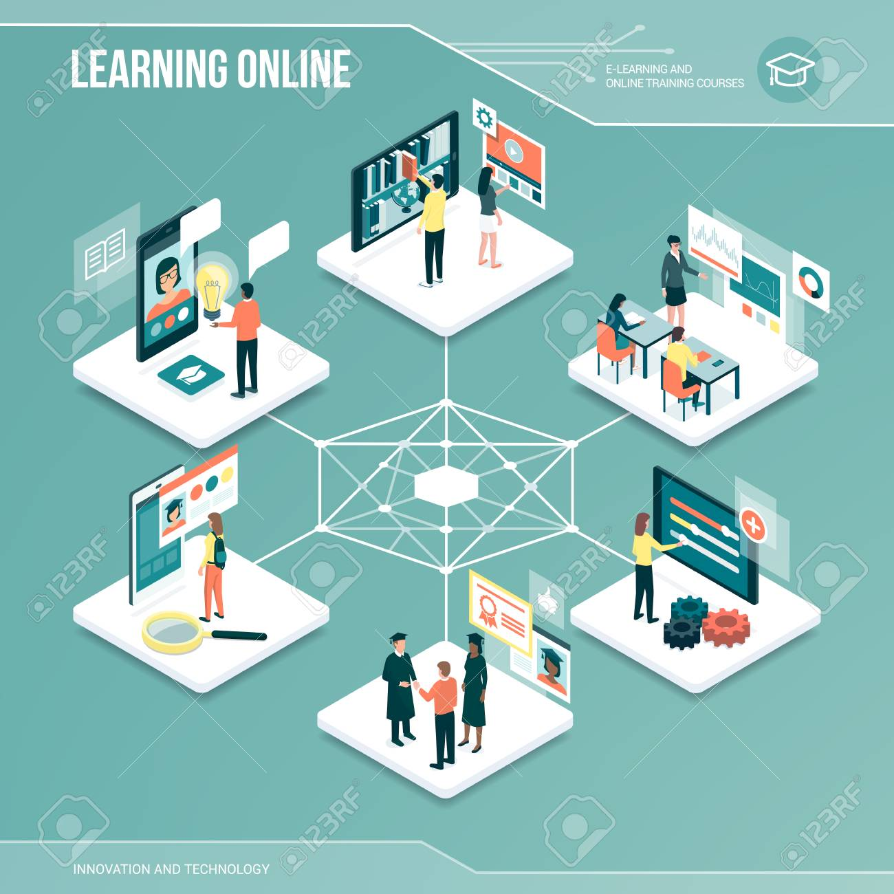 Digital core: online learning, university and job application isometric infographic with people - 106788216