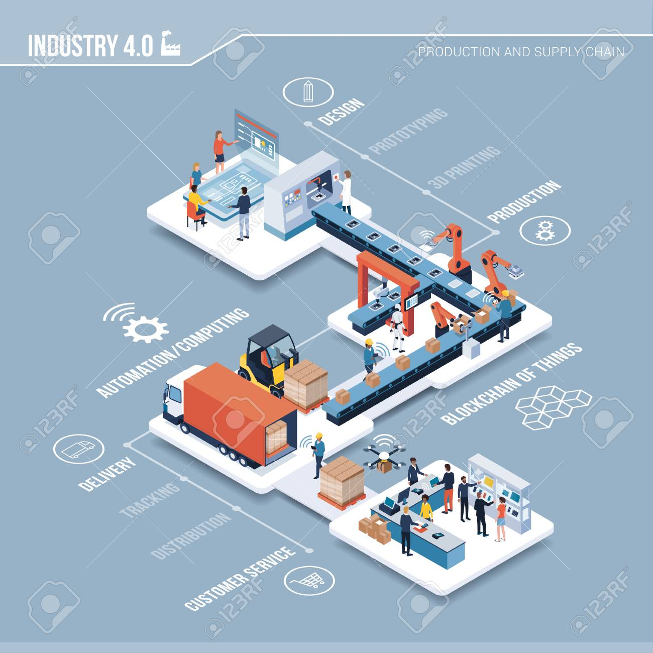 Innovative contemporary smart industry: product design, automated production line, delivery and distribution with people, robots and machinery: industry 4.0 infographic - 111880944