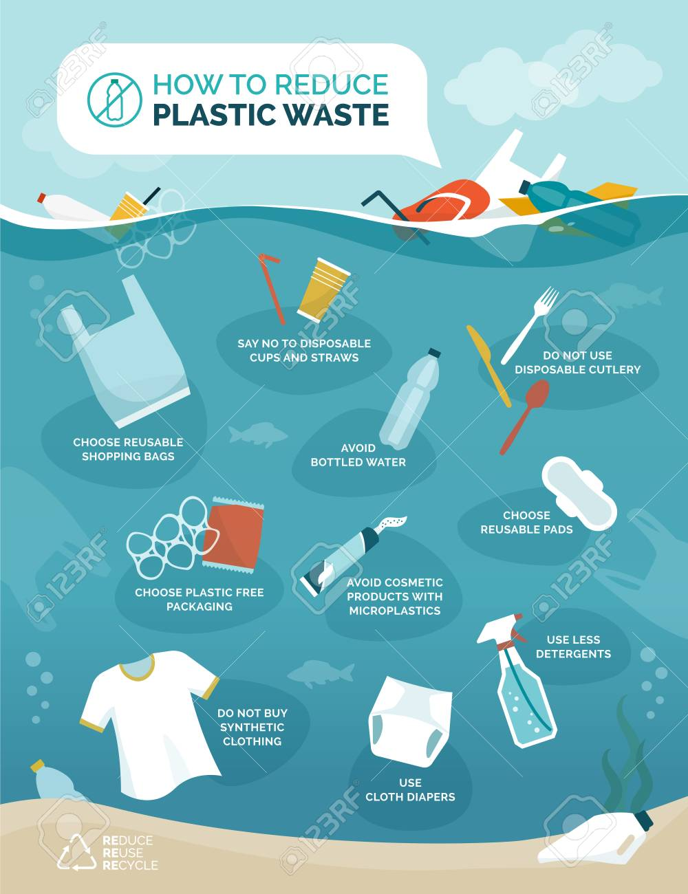 How to reduce plastic pollution in our oceans infographic with floating objects polluting water, sustainability and environmental care concept - 121012992